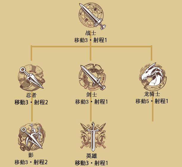マシュー影(クラスツリー)